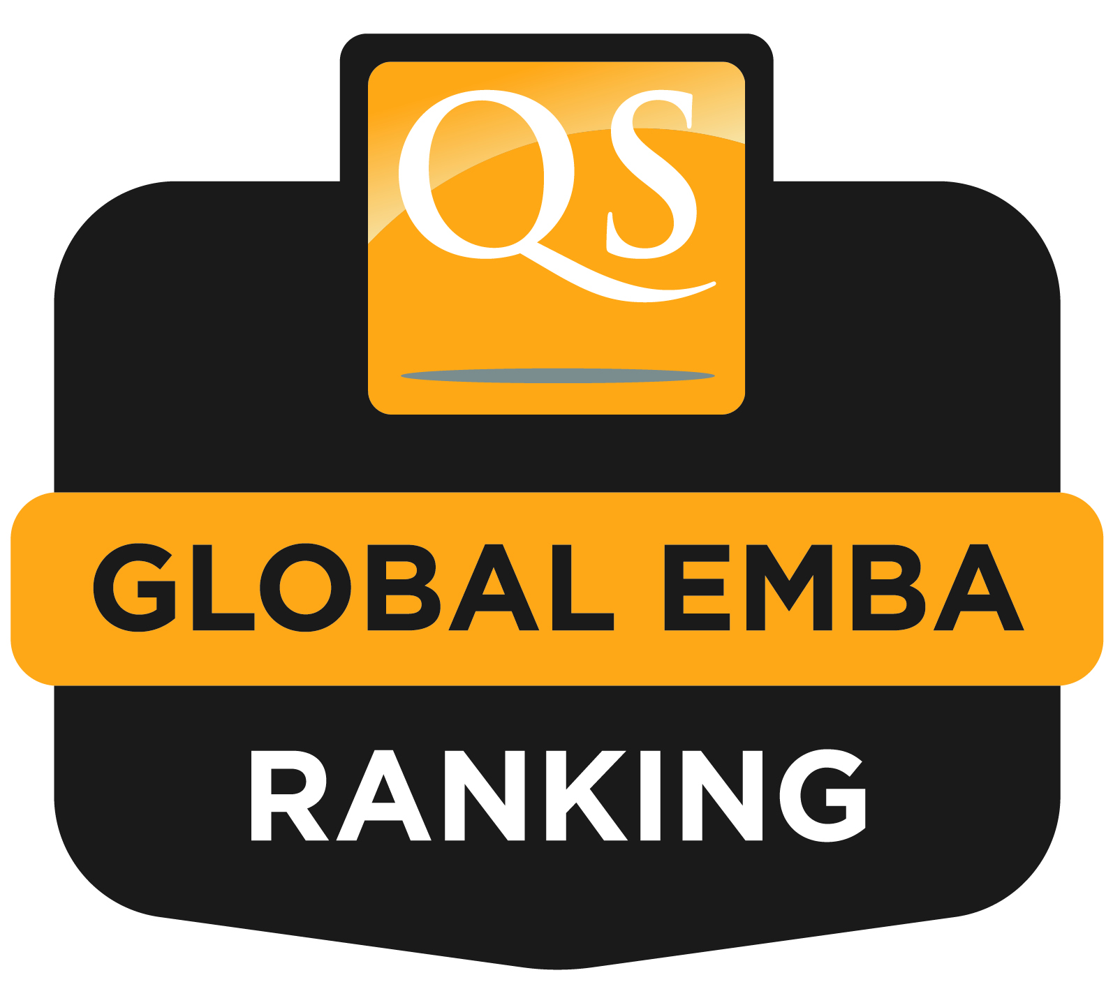 QS Global EMBA ranking